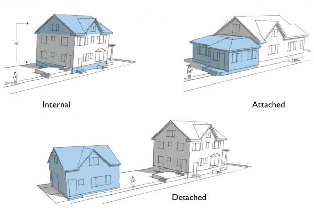 accessory-dwelling-units-adus